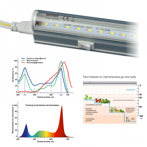 Светодиодный светильник для растений 560мм 10Вт (кремовый спектр)