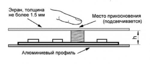 Микро Диммер с подсветкой (встраиваемый в профиль Micro для ленты)